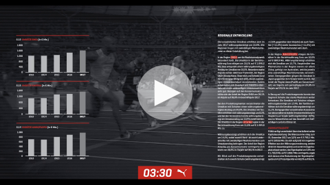 9.58 seconds – the world's fastest annual report